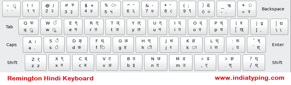 virtual devnagari inscript keyboard
